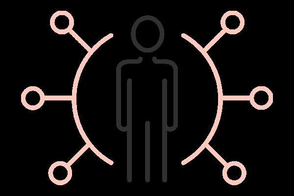 Leder- og teamutvikling
